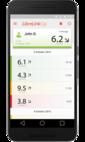 LibreLinkUp App